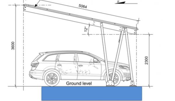 garazas su saulės moduliais